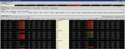 Tradingsoftware TWS