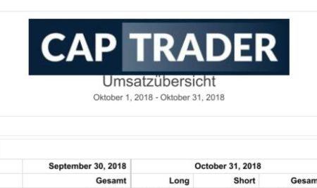 Echtgeldchallenge – Oktoberbilanz