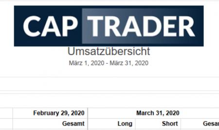 Echtgeldchallenge – März 2020 Bilanz